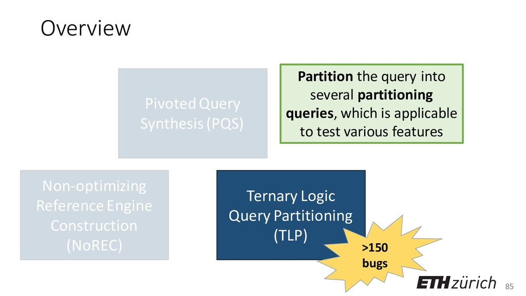 85 Overview Pivoted Query Synthesis (PQS) Non-o...