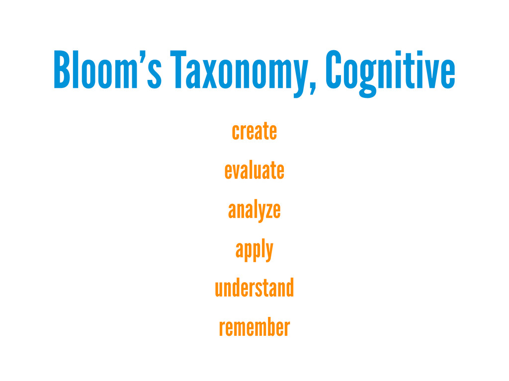 Bloom's Taxonomy, Cognitive create evaluate ana...