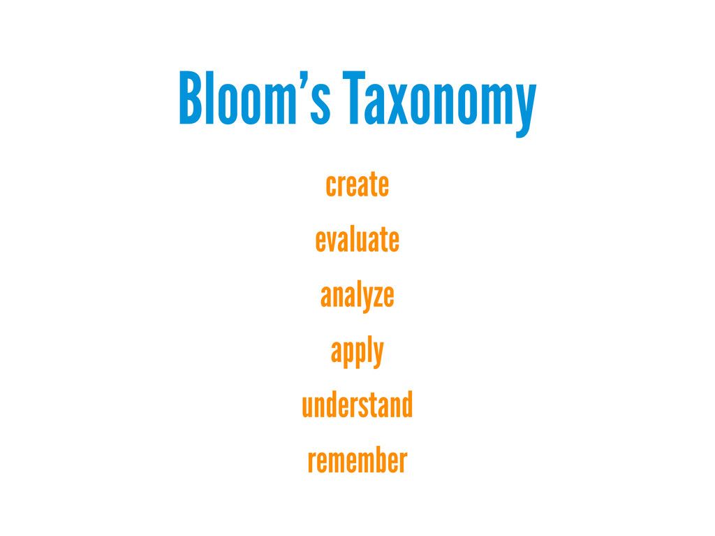 Bloom's Taxonomy create evaluate analyze apply ...