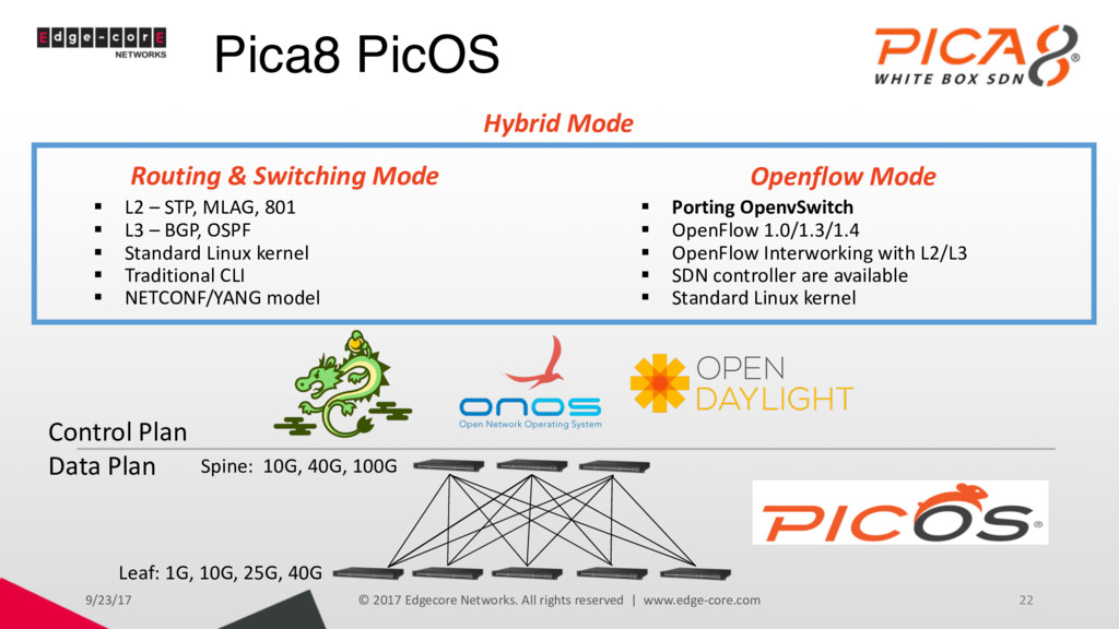 Pica8 PicOS 9/23/17 © 2017 Edgecore Networks. A...