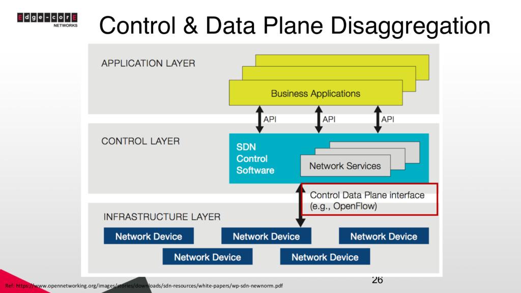 Control & Data Plane Disaggregation 26 Ref: htt...
