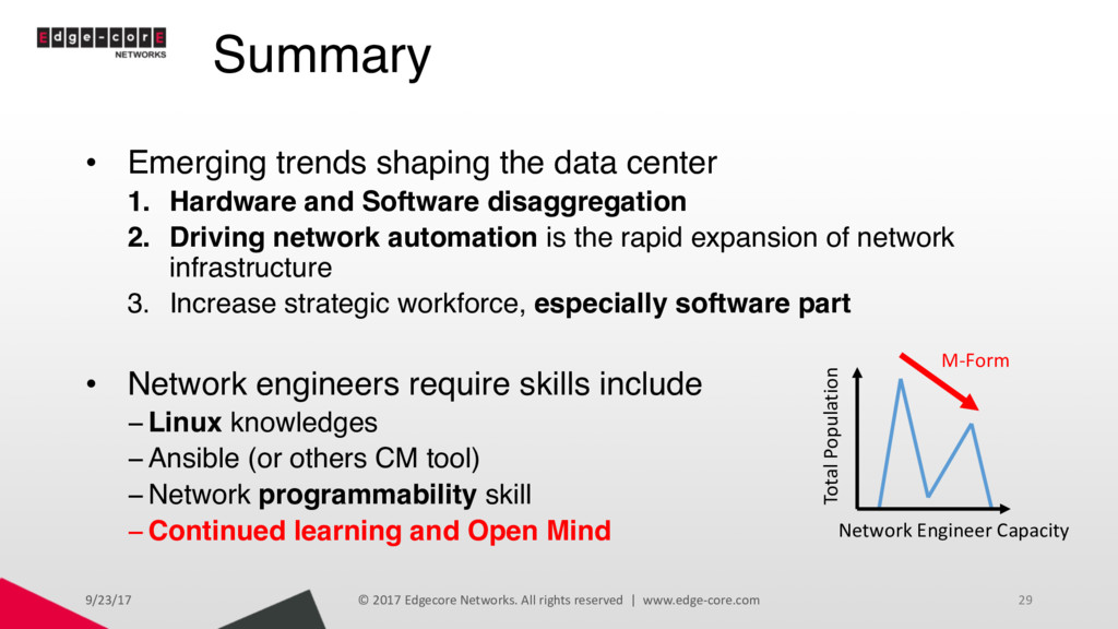 Summary • Emerging trends shaping the data cent...