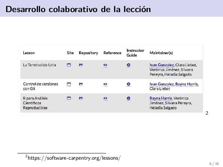 Desarrollo colaborativo de la lección 2 2https:...