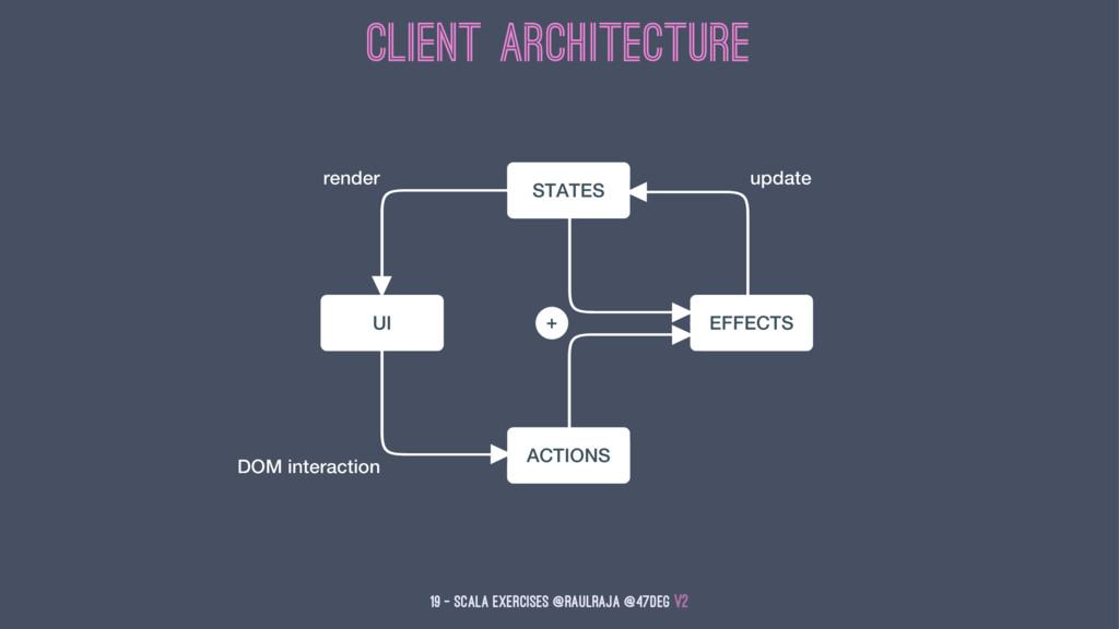 Client Architecture 19 — Scala Exercises @raulr...