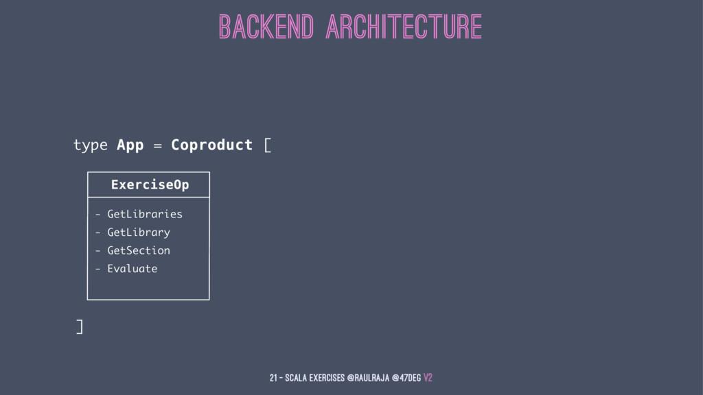 Backend Architecture 21 — Scala Exercises @raul...