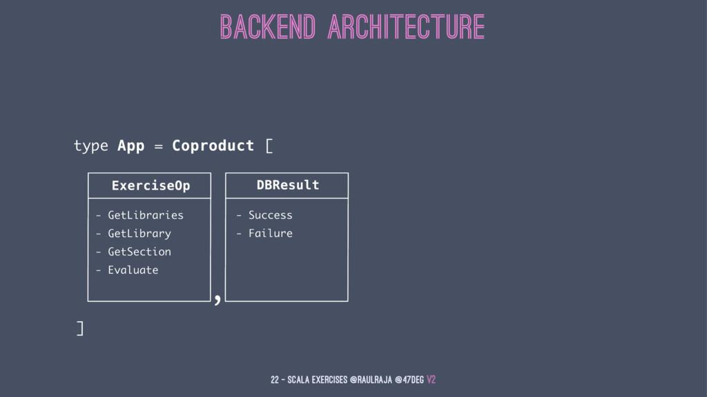 Backend Architecture 22 — Scala Exercises @raul...