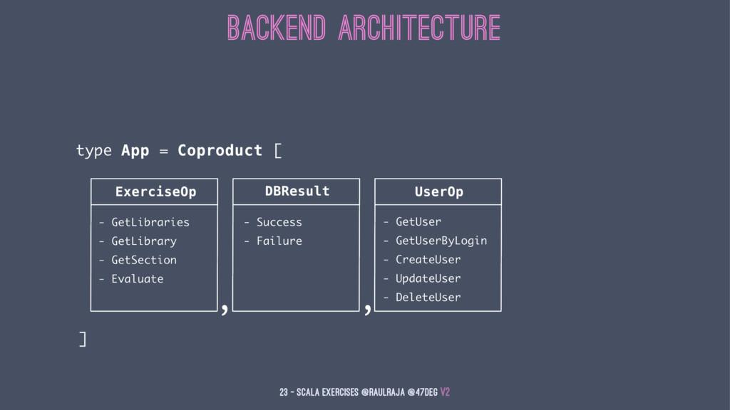 Backend Architecture 23 — Scala Exercises @raul...