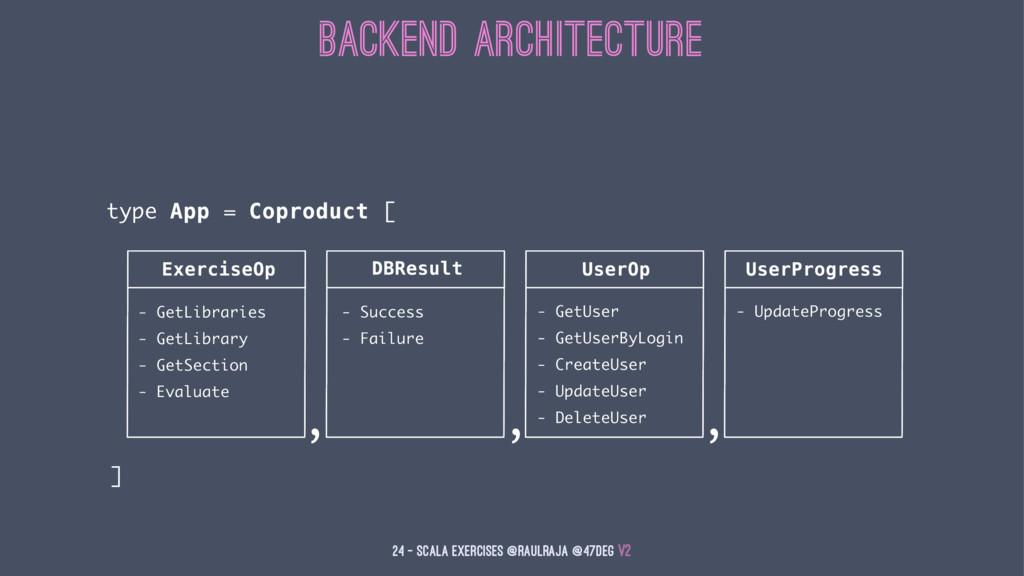 Backend Architecture 24 — Scala Exercises @raul...