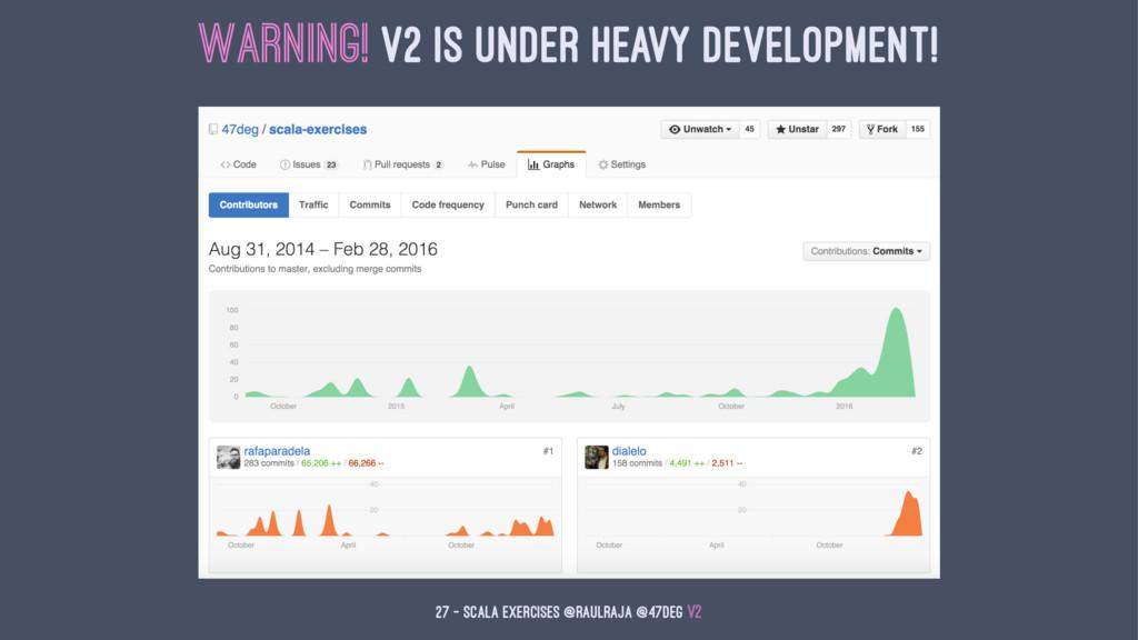 Warning! V2 is under Heavy Development! 27 — Sc...