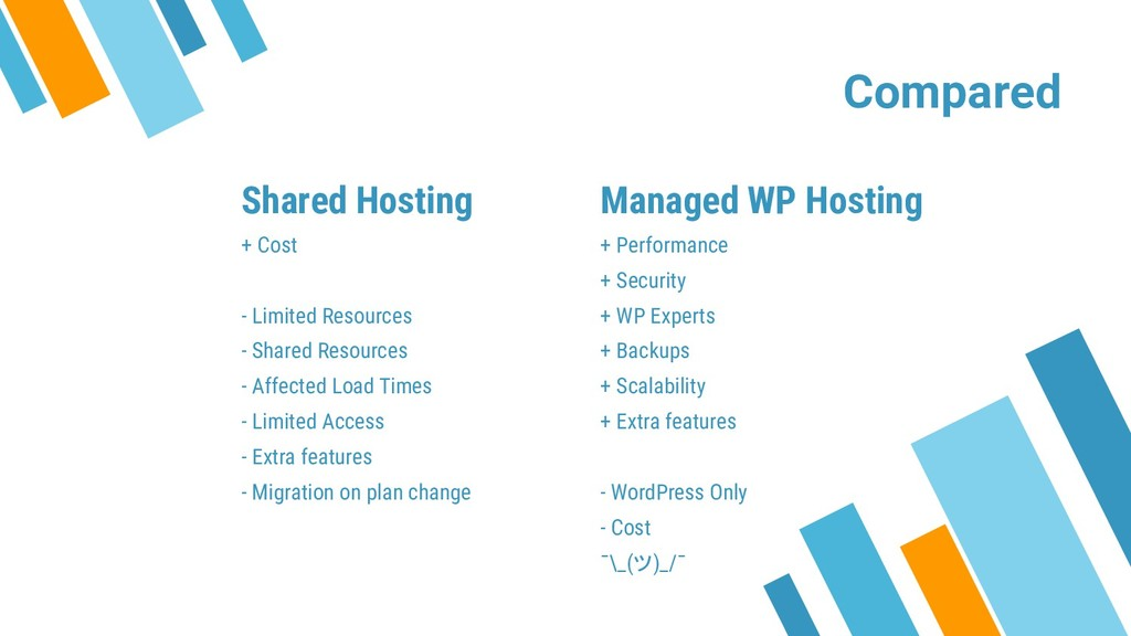 Compared Shared Hosting + Cost - Limited Resour...