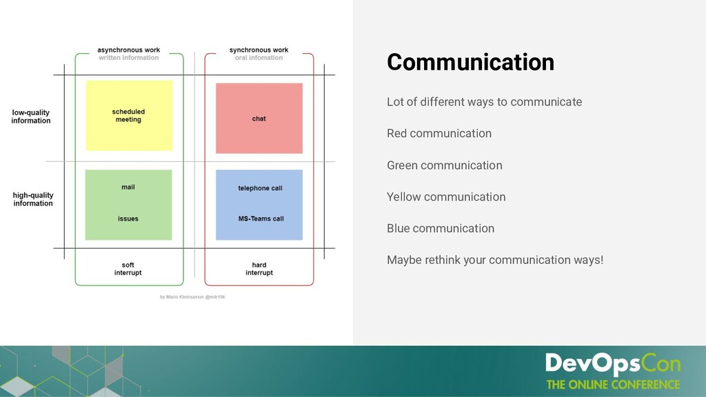 Communication Lot of different ways to communic...