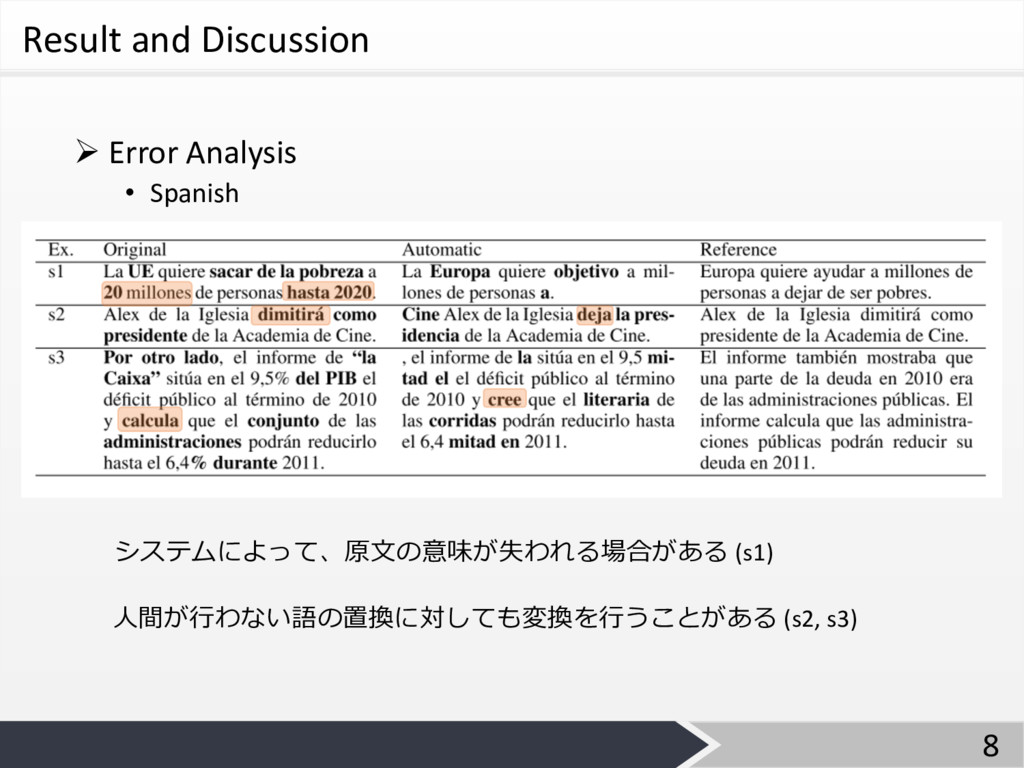 Result and Discussion Ø Error Analysis • Spanis...