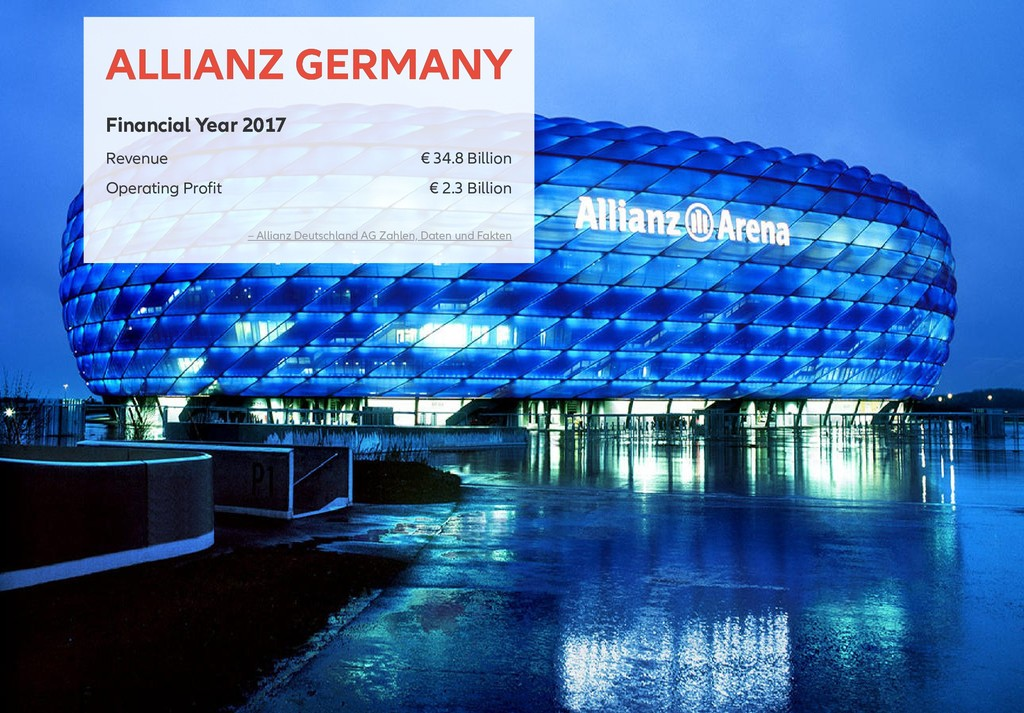 Revenue Operating Profit ALLIANZ GERMANY ALLIAN...