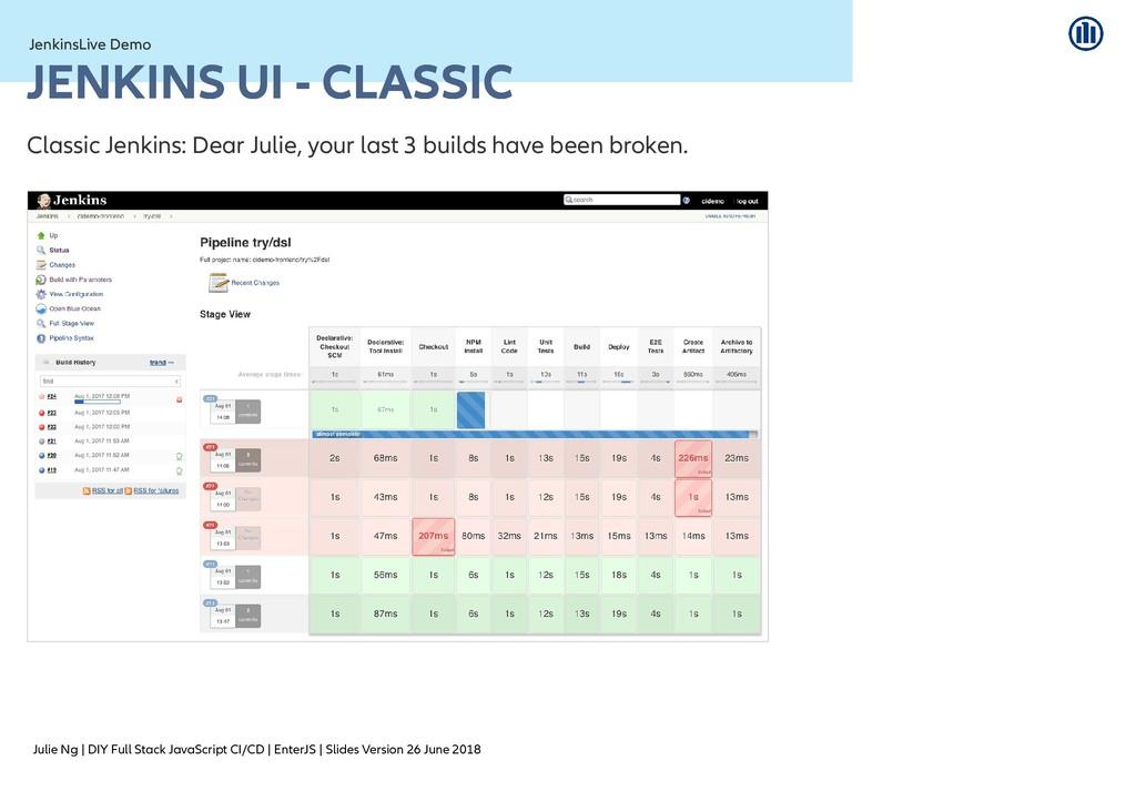 Julie Ng | DIY Full Stack JavaScript CI/CD | En...