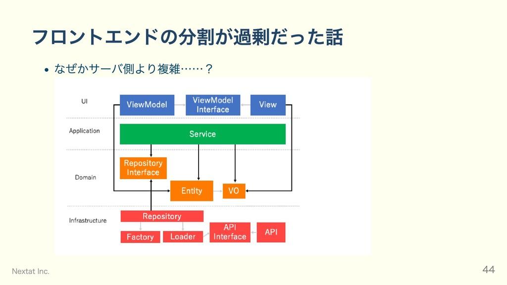 フロントエンドの分割が過剰だった話 なぜかサーバ側より複雑……? Nextat Inc. 44