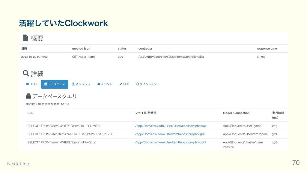 活躍していたClockwork Nextat Inc. 70
