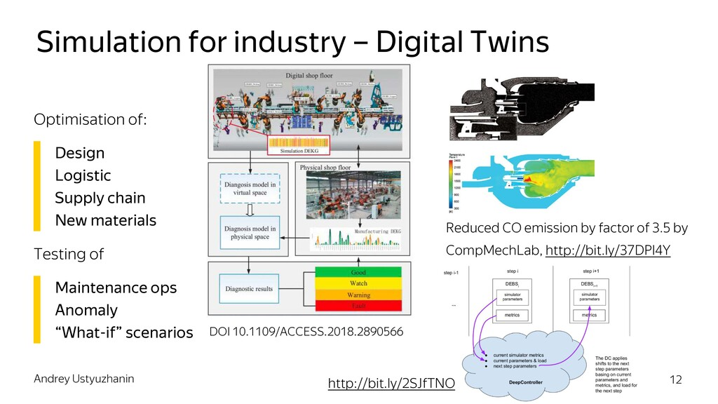 Simulation for industry – Digital Twins Reduced...