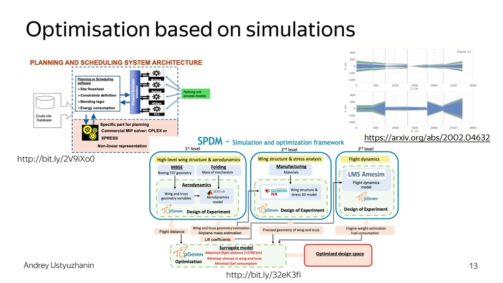 Optimisation based on simulations Andrey Ustyuz...