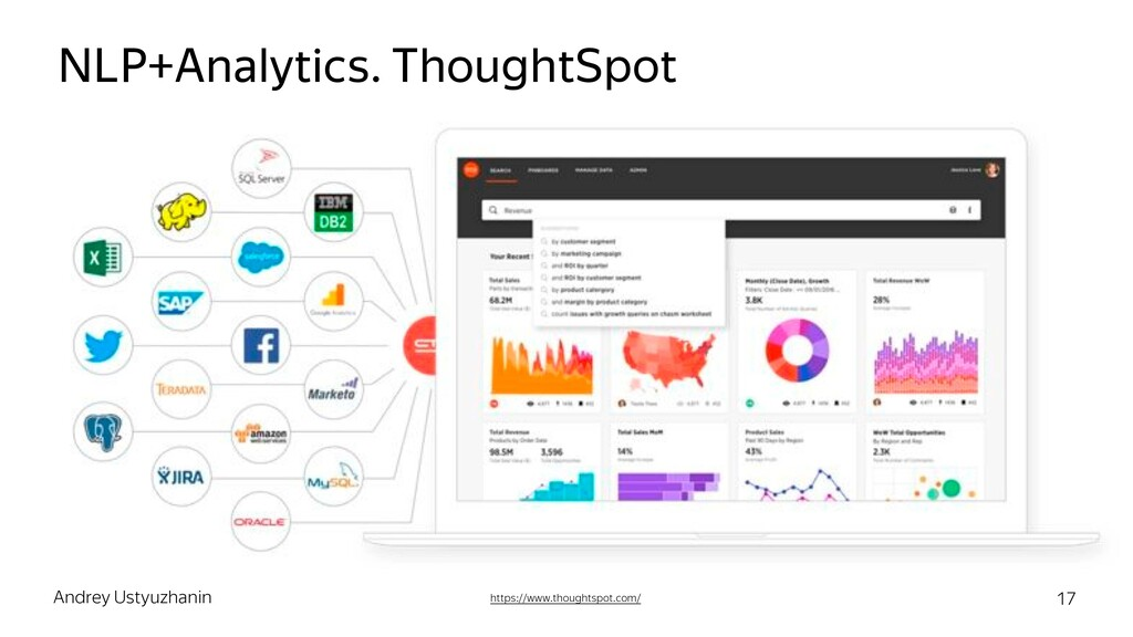 NLP+Analytics. ThoughtSpot Andrey Ustyuzhanin 1...