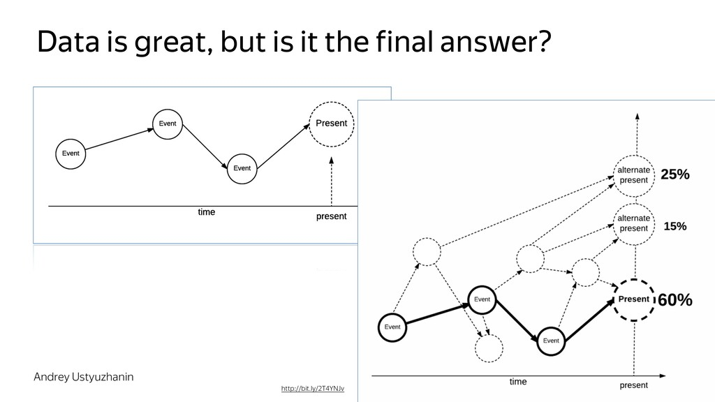 Data is great, but is it the final answer? Andr...