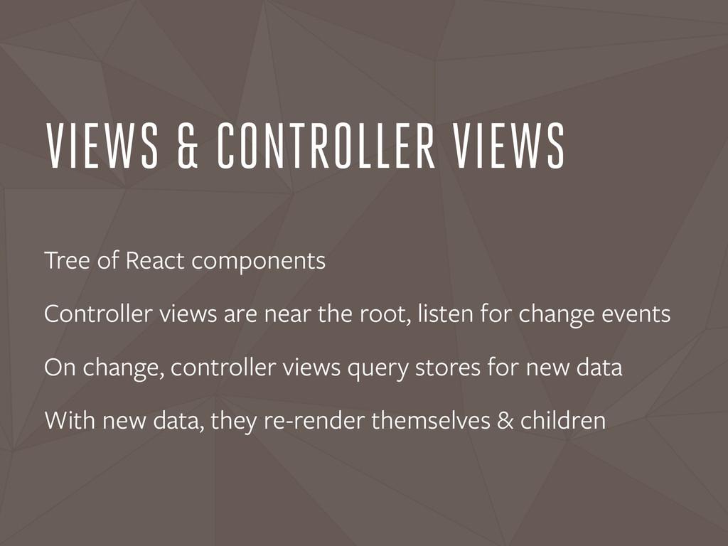 VIEWS & CONTROLLER VIEWS Tree of React componen...