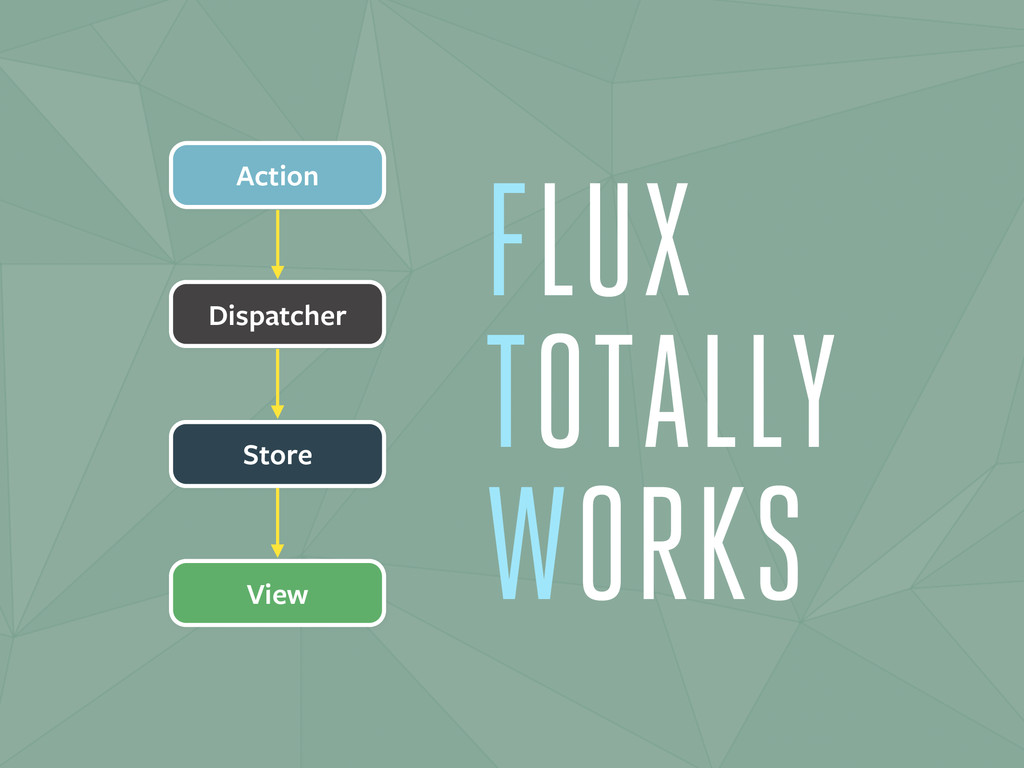 FLUX TOTALLY WORKS Dispatcher Action Store View