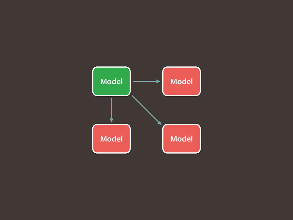 Model Model Model Model