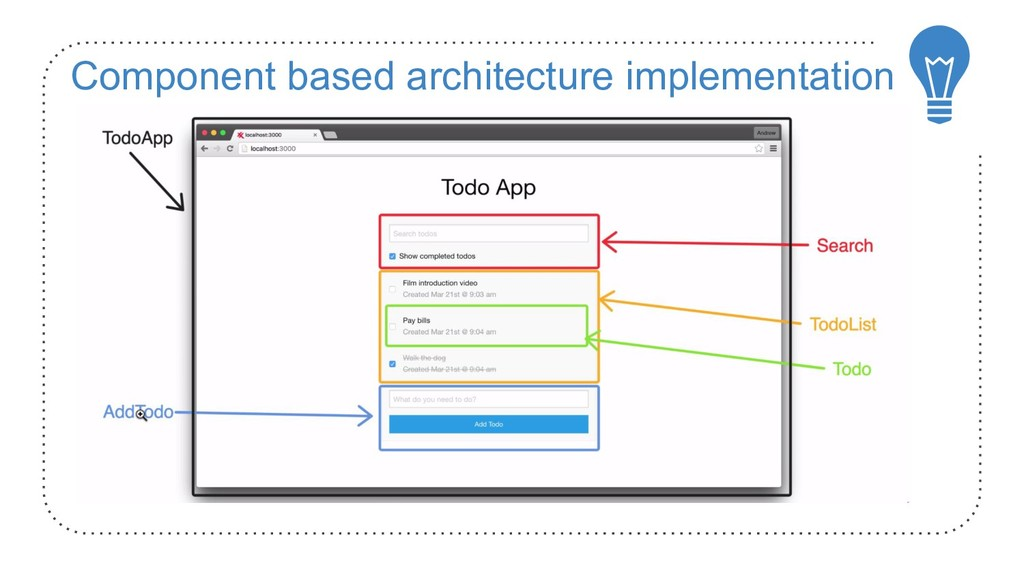 Component based architecture implementation