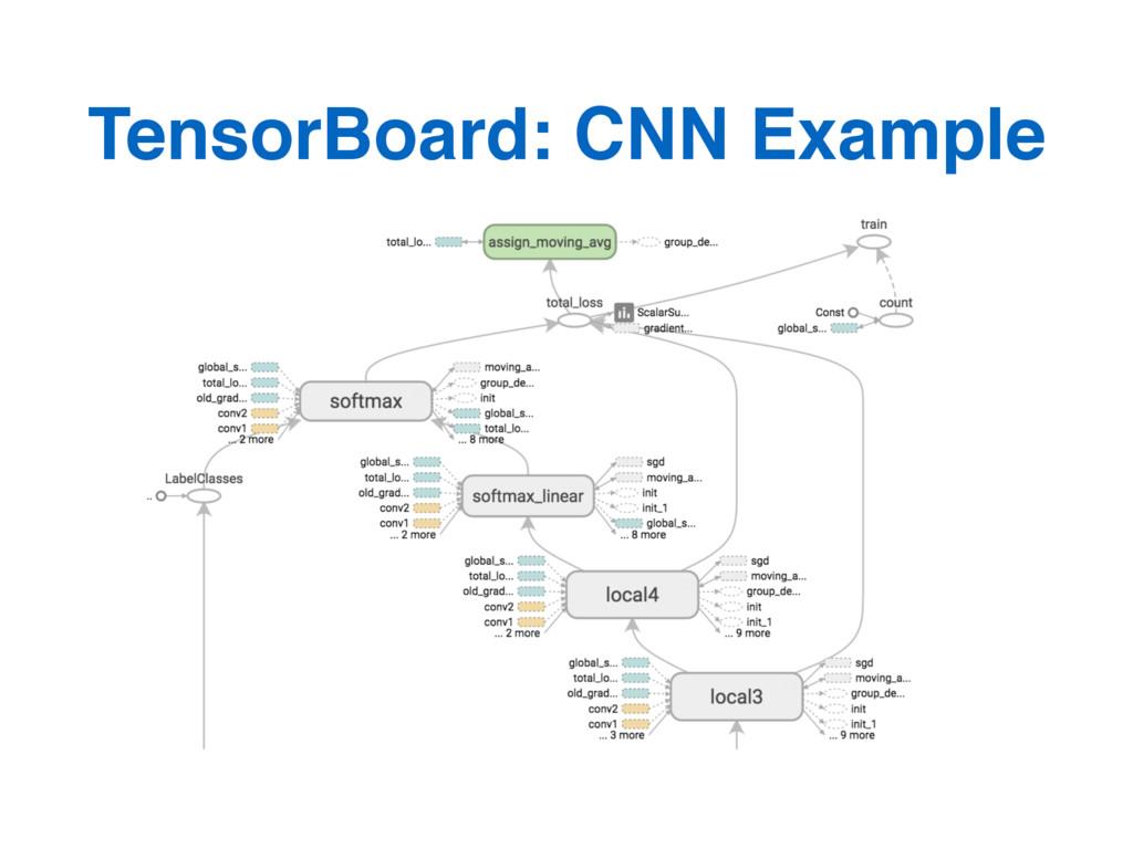 TensorBoard: CNN Example