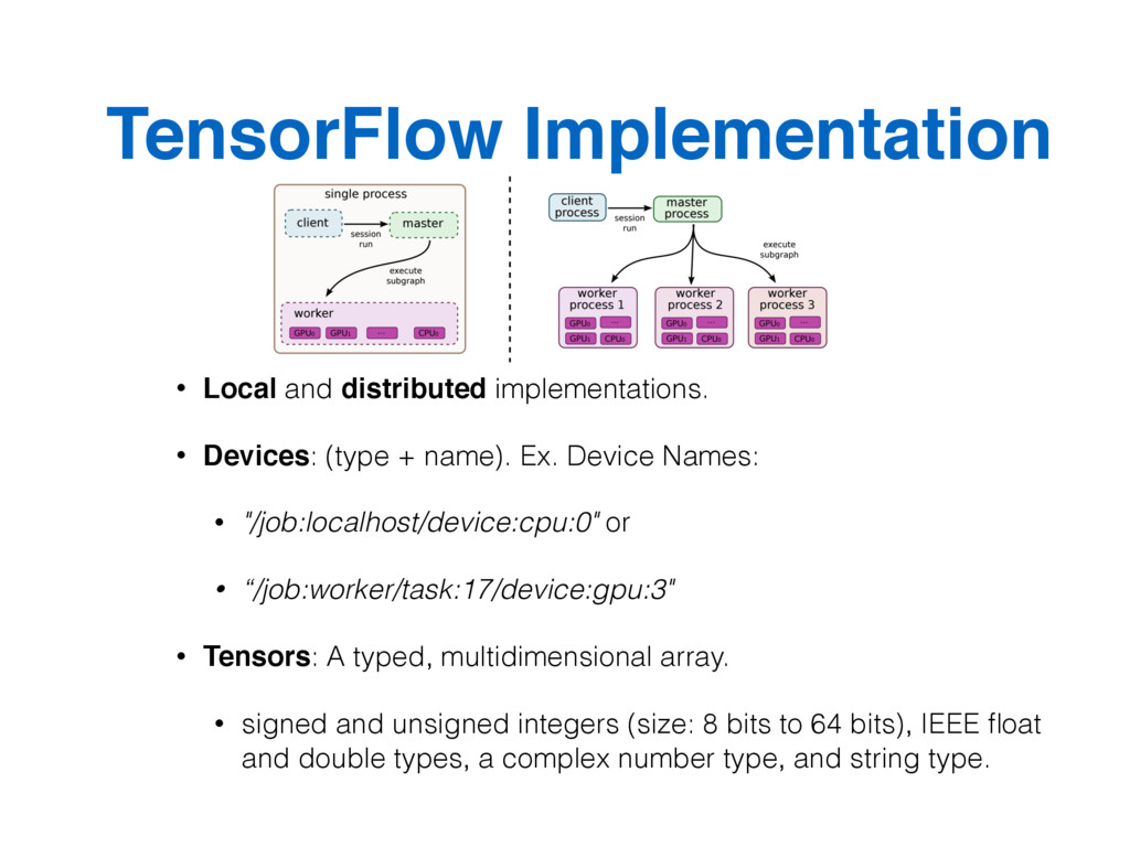 • Local and distributed implementations. • Devi...