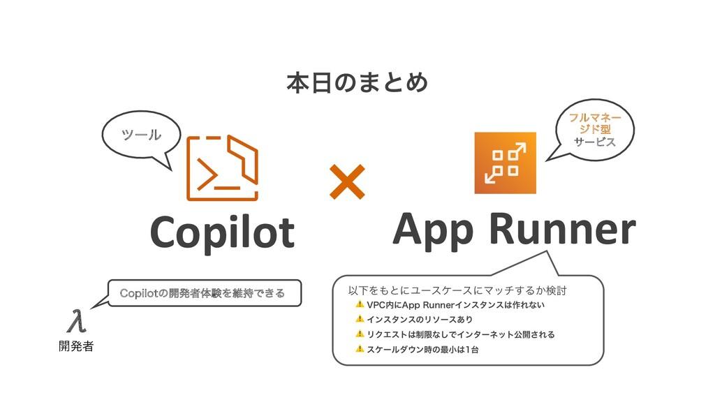 App Runner Copilot ຊͷ·ͱΊ ϑϧϚωʔ δυܕ αʔϏε πʔϧ Е ...