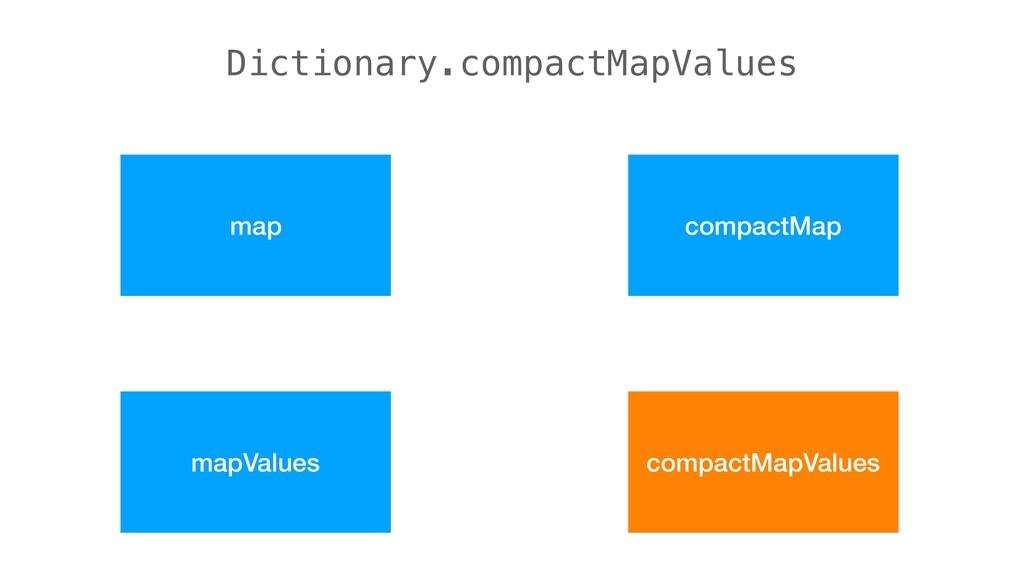 Dictionary.compactMapValues map compactMap mapV...
