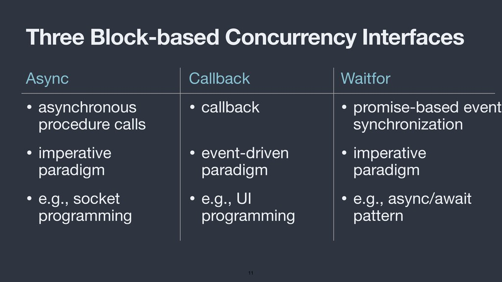 Three Block-based Concurrency Interfaces Async ...