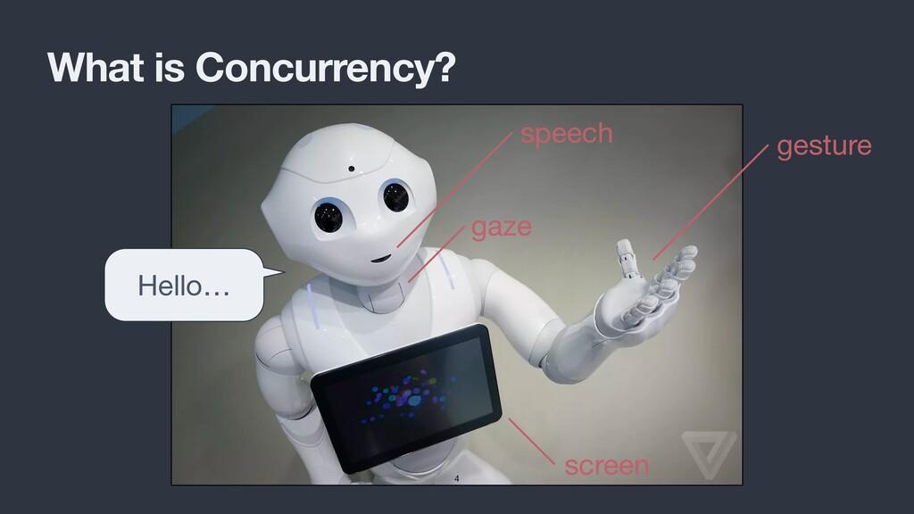 What is Concurrency? gesture gaze Hello… speech...