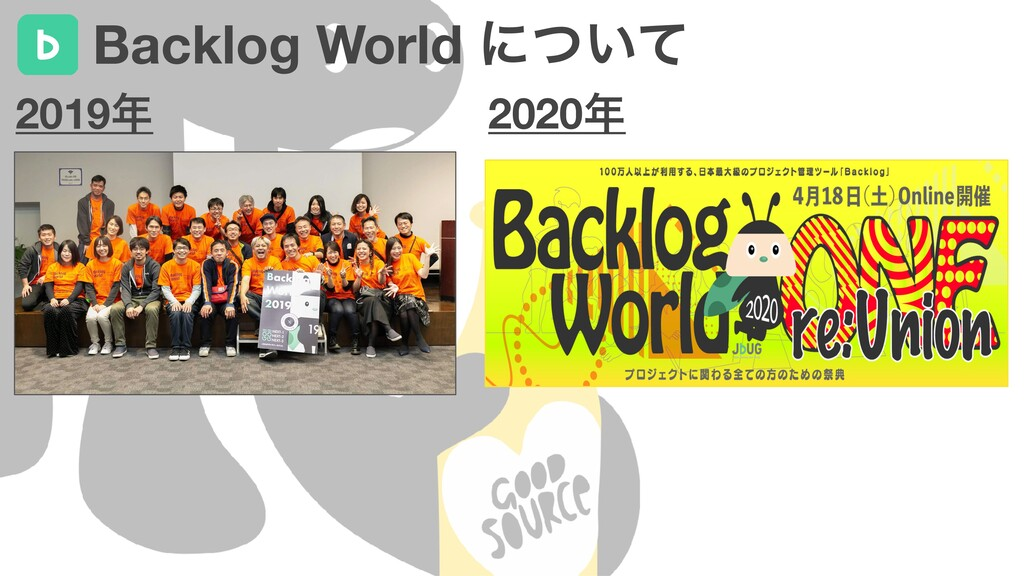 Backlog World ʹ͍ͭͯ 2019 2020