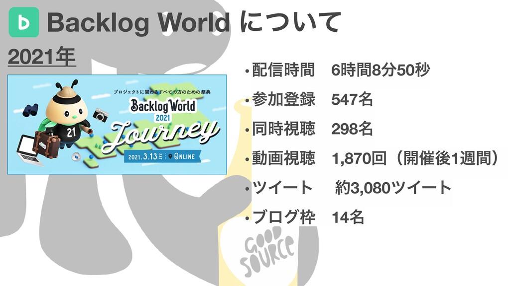 Backlog World ʹ͍ͭͯ 2021 w৴ؒɹ6ؒ850ඵ wՃొɹ5...