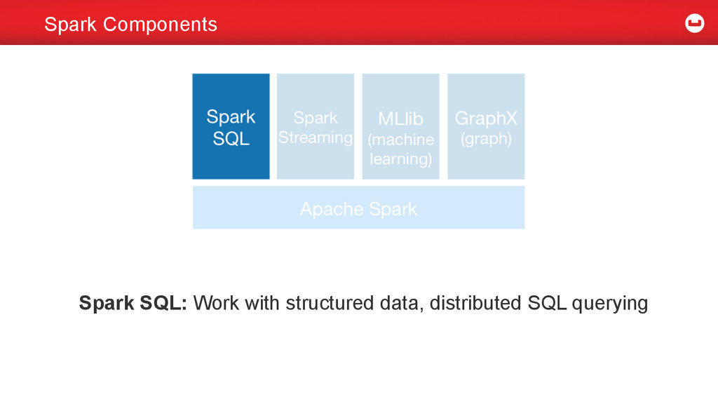 Spark Components Spark SQL: Work with structure...