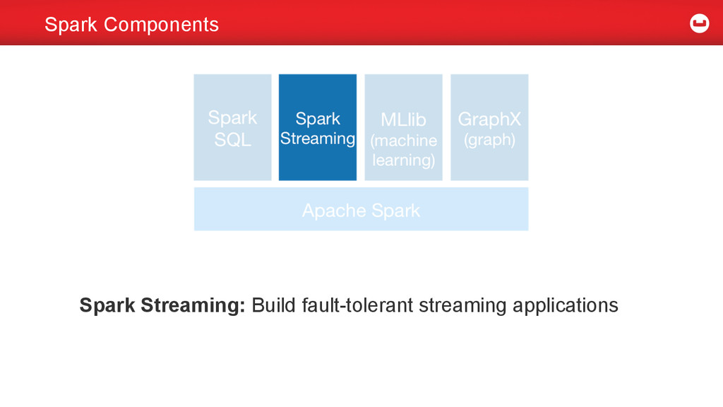 Spark Components Spark Streaming: Build fault-t...