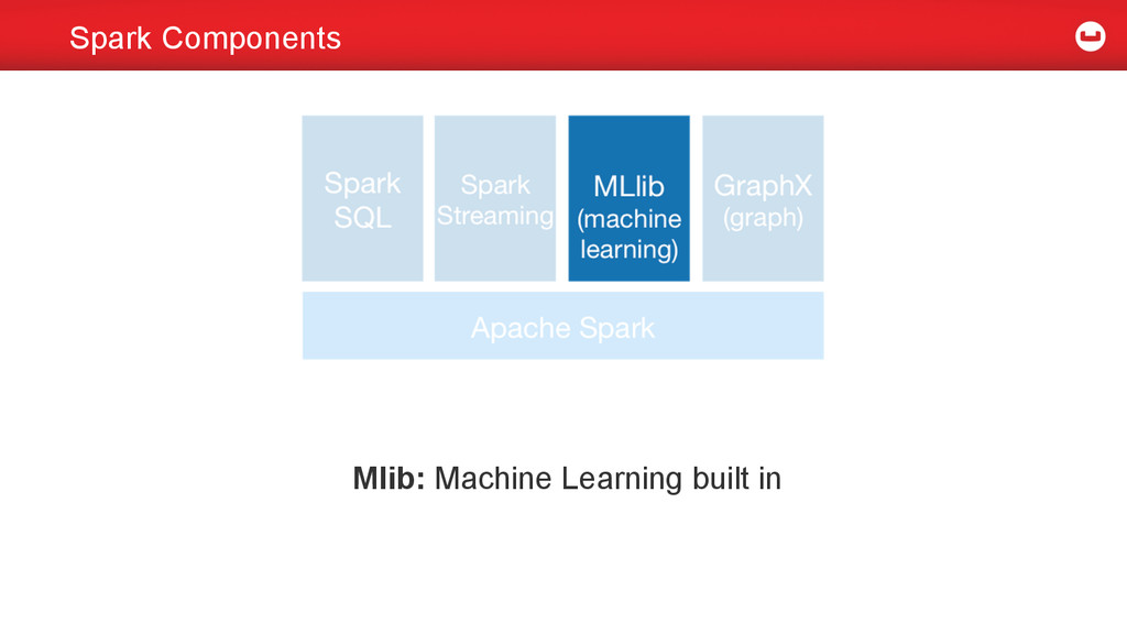 Spark Components Mlib: Machine Learning built in