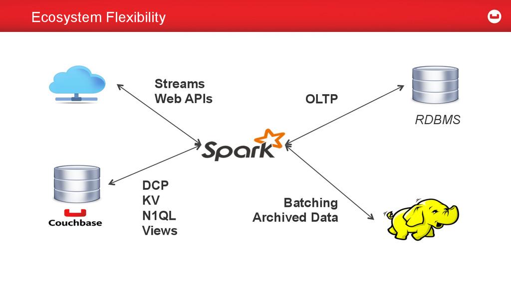 Ecosystem Flexibility RDBMS Streams Web APIs DC...