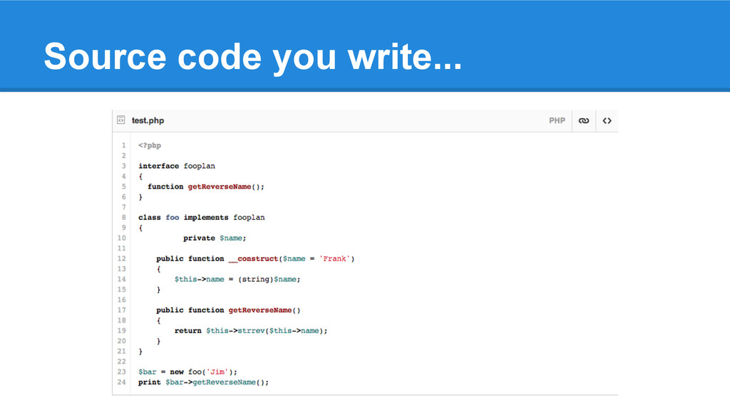 Source code you write...