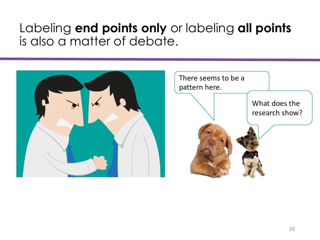 Labeling end points only or labeling all points...