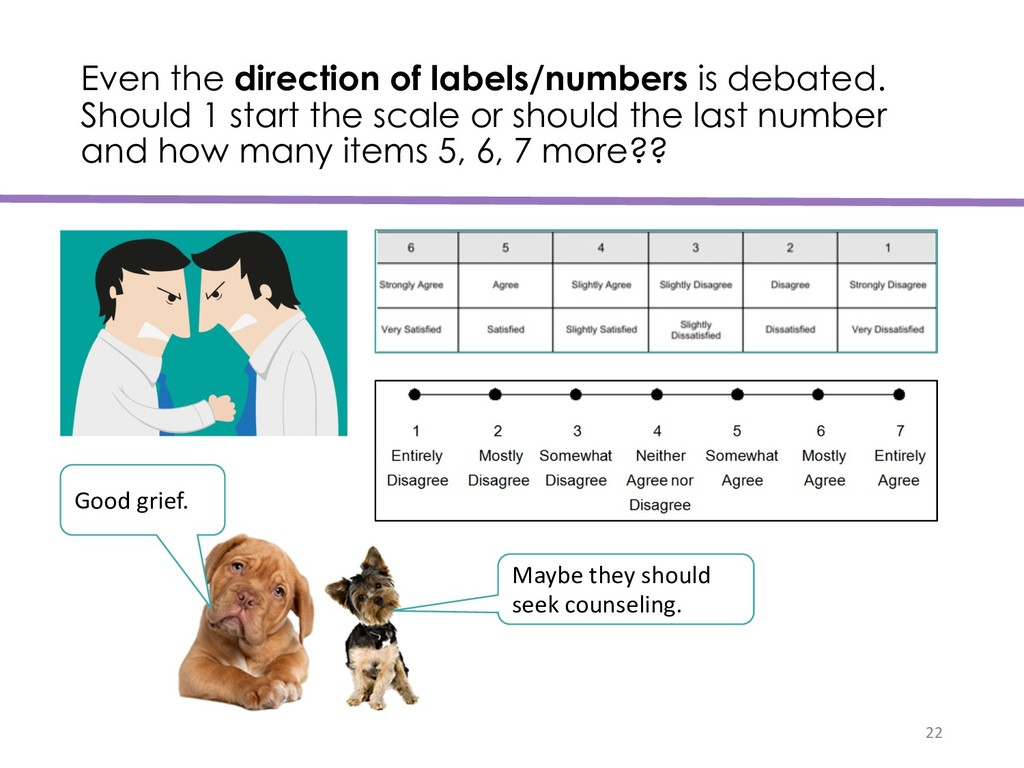 Even the direction of labels/numbers is debated...