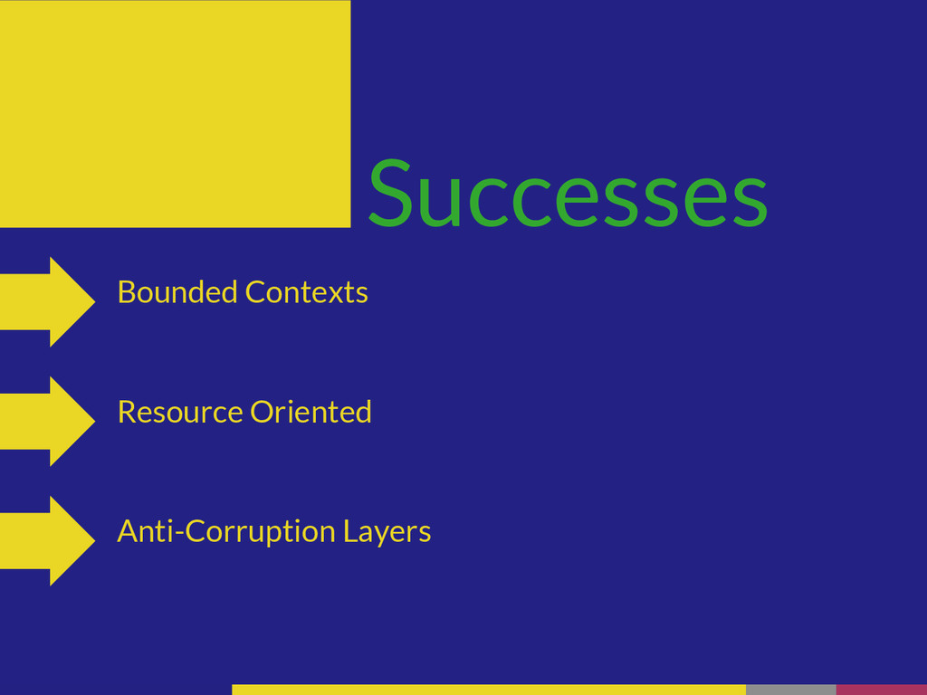 Successes Bounded Contexts Resource Oriented An...