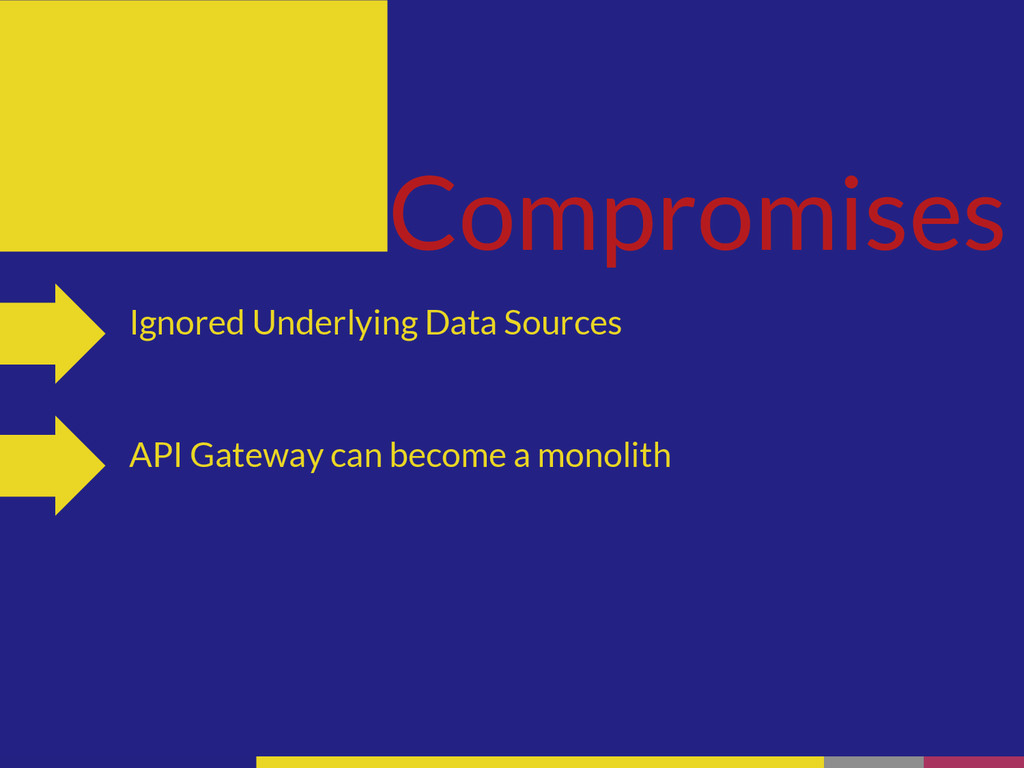 Compromises Ignored Underlying Data Sources API...