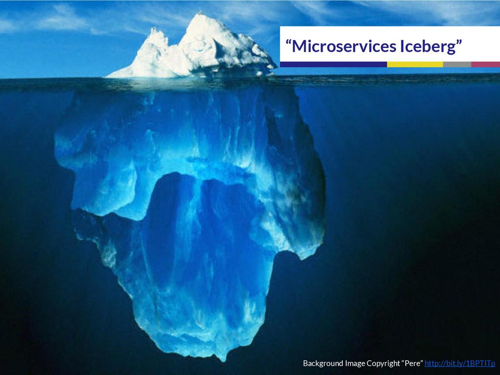 """Microservices Iceberg"" Background Image Copyri..."