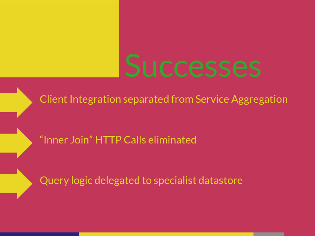 Successes Client Integration separated from Ser...
