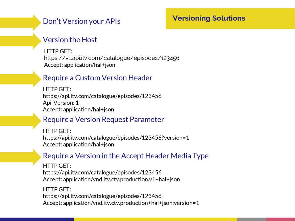 Versioning Solutions Version the Host Don't Ver...