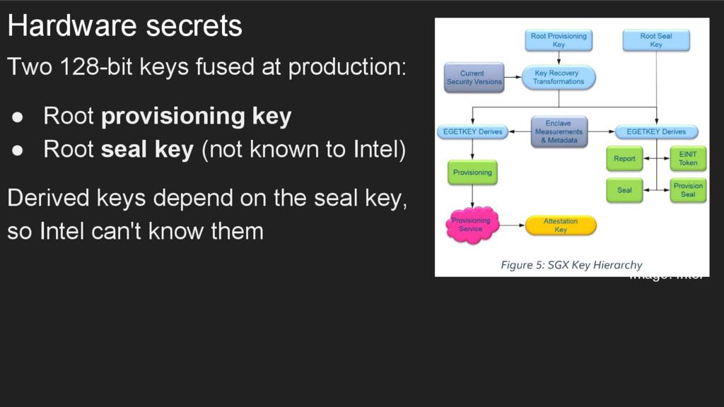 Hardware secrets Two 128-bit keys fused at prod...