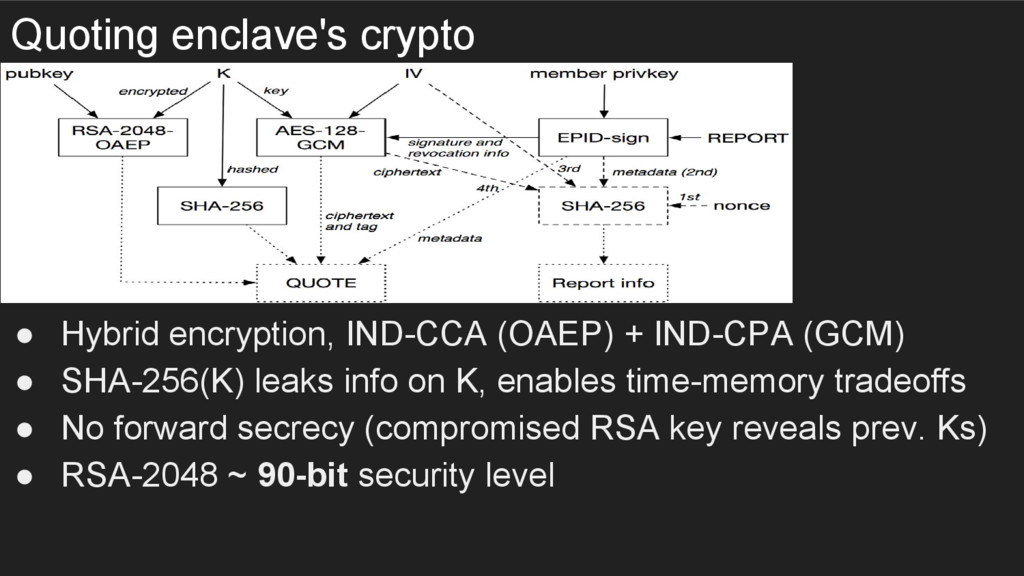 Quoting enclave's crypto ● Hybrid encryption, I...
